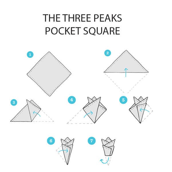 The three peaks pocket square
