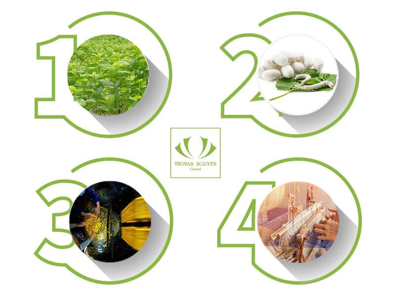 Quy trình thủ công trồng dâu, nuôi tằm, se tơ, dệt lụa